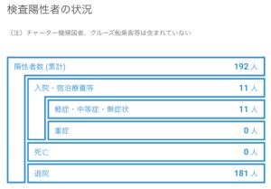 【9月4日】浜松市は7日連続でコロナ患者確認数0人、8/29より0人継続1週間達成